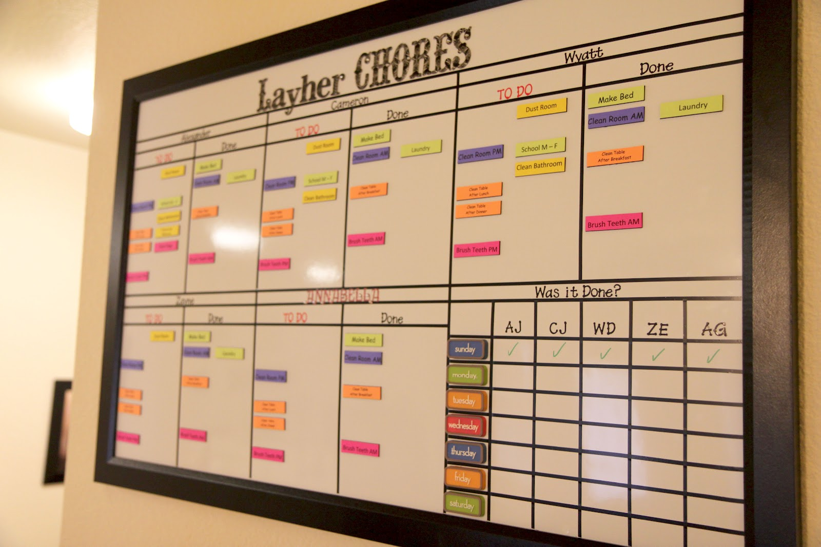 Dry Erase Board Chart